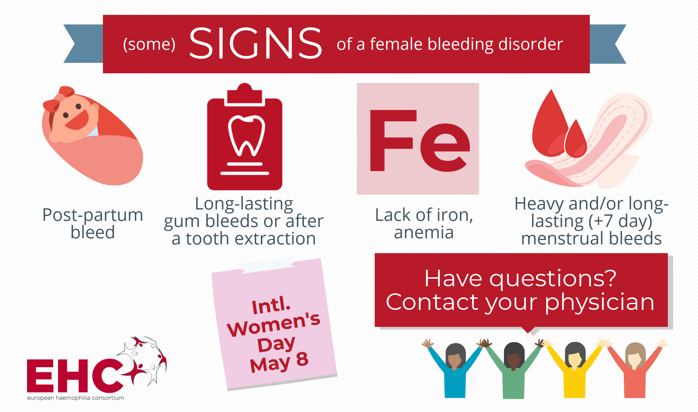 Women with Bleeding Disorders | EHC - European Haemophilia